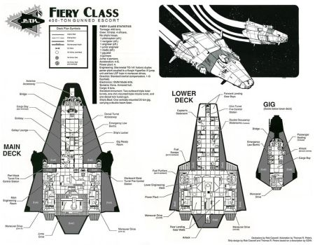 Fiery class deck plans by RobCaswell