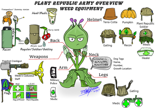 The Weed's Equipment of the Plant Republic by Nyanbonecrush