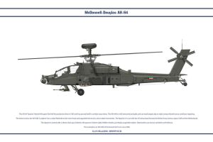 AH64D Kuwait 1 by WS-Clave