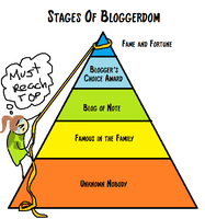 Stages of Bloggerdom by c10brook