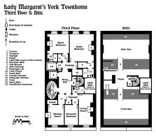 Lady Margaret's York Townhouse -- Upper Level by TeamGirl-Differel
