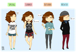 Meme Clothing Style by ponica88