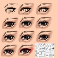 Eyes tutorial by ryky