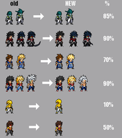 Sheet Progress Chart...? by FNTO