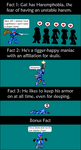 Facts About Gat(s) by Gatman720