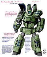 Know Your Mechs 2 by Prime-Mover