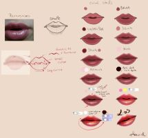 Lips tutorial by HavickTheLion
