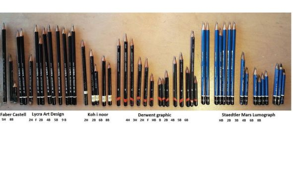 My current graphite pencil collection by Adniv
