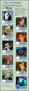 Top 10 Hottest Animated Guys by Dinogaby