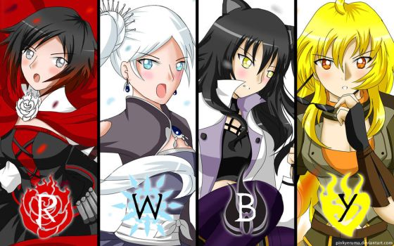 RWBY Wallpaper by PinkyEruma