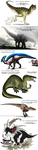 Dinosaur challenge 1 by IsisMasshiro