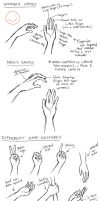 Ember Tutorial: How to Draw Hands and Gloves by ember-snow