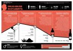 Drug Infographic by sheikhrouf23