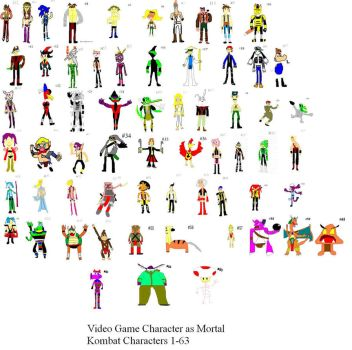 All VGC as Mortal Kombat Characters by DaVonteWagner
