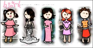 Bjork Throughout the Years by bjorkology